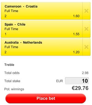 Nederland, Spanje en Kroatie zijn de favorieten om de wedstrijden van 18 juni te winnen.