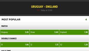 quotering-uruguay-engeland