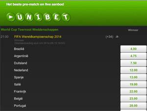 Is Belgie favoriet voor de WK titel?