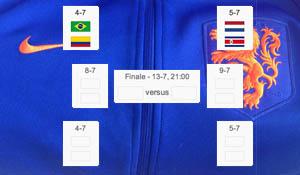 Wat wordt het WK speelschema van Oranje?