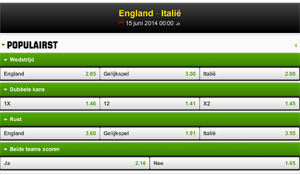 Quotering Engeland - Italie