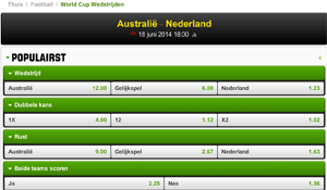 Quotering Australie - Nederland