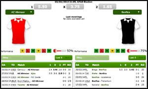 Kwart Finale Europa League: AZ - Benfica