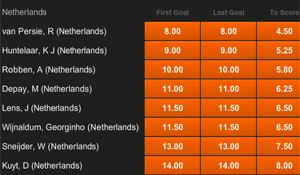 Wie zal er scoren voor Nederland?