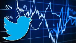 Twitter Aandelen