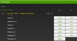 GP winnaar Formule 1 Belgie