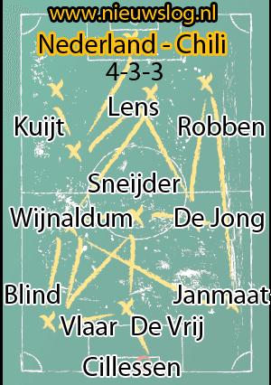 De 4-3-3 variant met Kuijt als aanvaller.