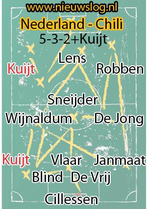 Louis van Gaal heeft nog geen mededeling gedaan, maar waarschijnlijk wordt dit de opstelling van Oranje.
